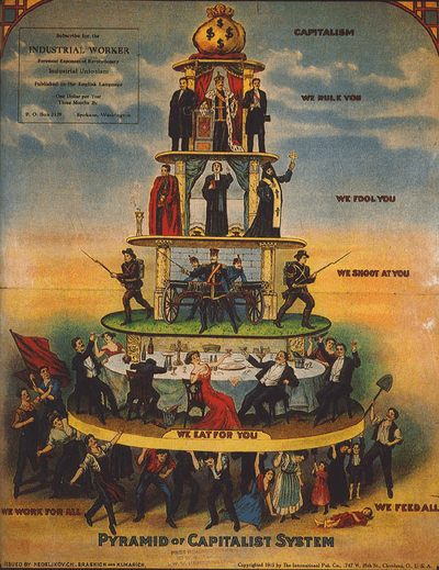 400px-Pyramid_of_Capitalist_System