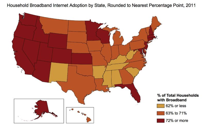 broadband_adoption