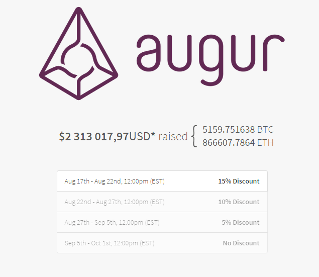 2015-08-20 15-39-09 Augur - Fund the Future - Google Chrome