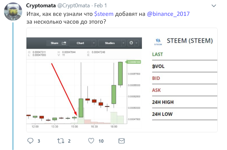 Steem Binance_2017