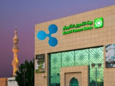 Kuwait Finance House, Ripple, Кувейт